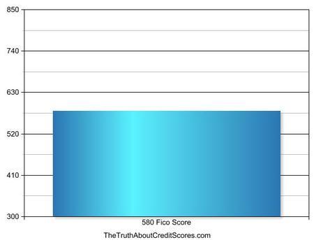 580 fico score